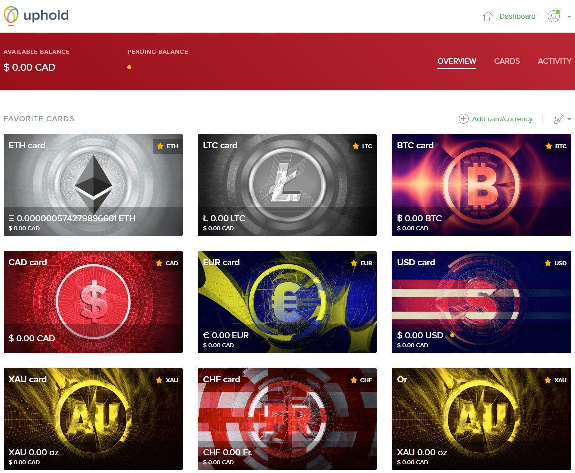 Comment acheter des crypto monnaies - Cryptophile