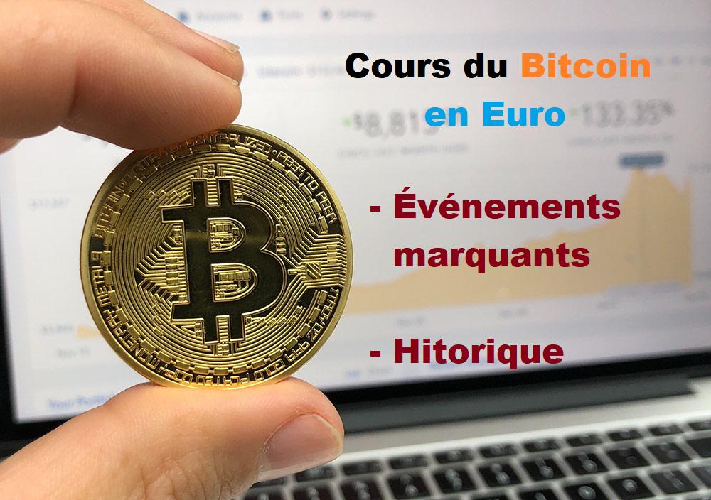 1 bitcoin euro